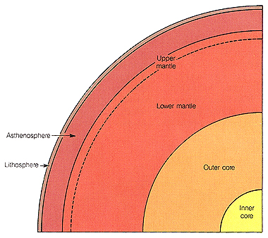 Chapter 8 earth structure of the earth ccuart