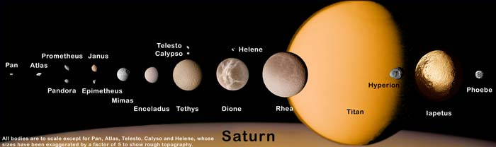 major satellites of Saturn